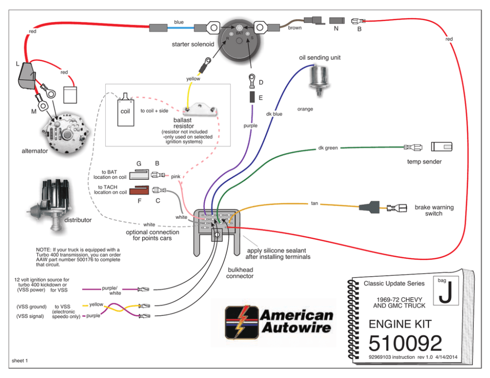 medium resolution of pdf american autowireamerican autowire chevy ignition switch wiring diagram 1