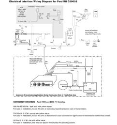 electrical interface wiring diagram for ford kit c20002 pacbrake wiring 1999 monaco [ 791 x 1024 Pixel ]