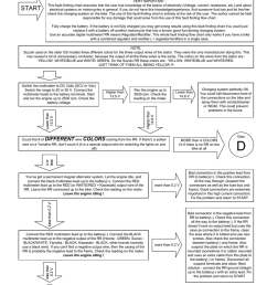 motorcycle charging system wiring diagram 12v [ 791 x 1024 Pixel ]