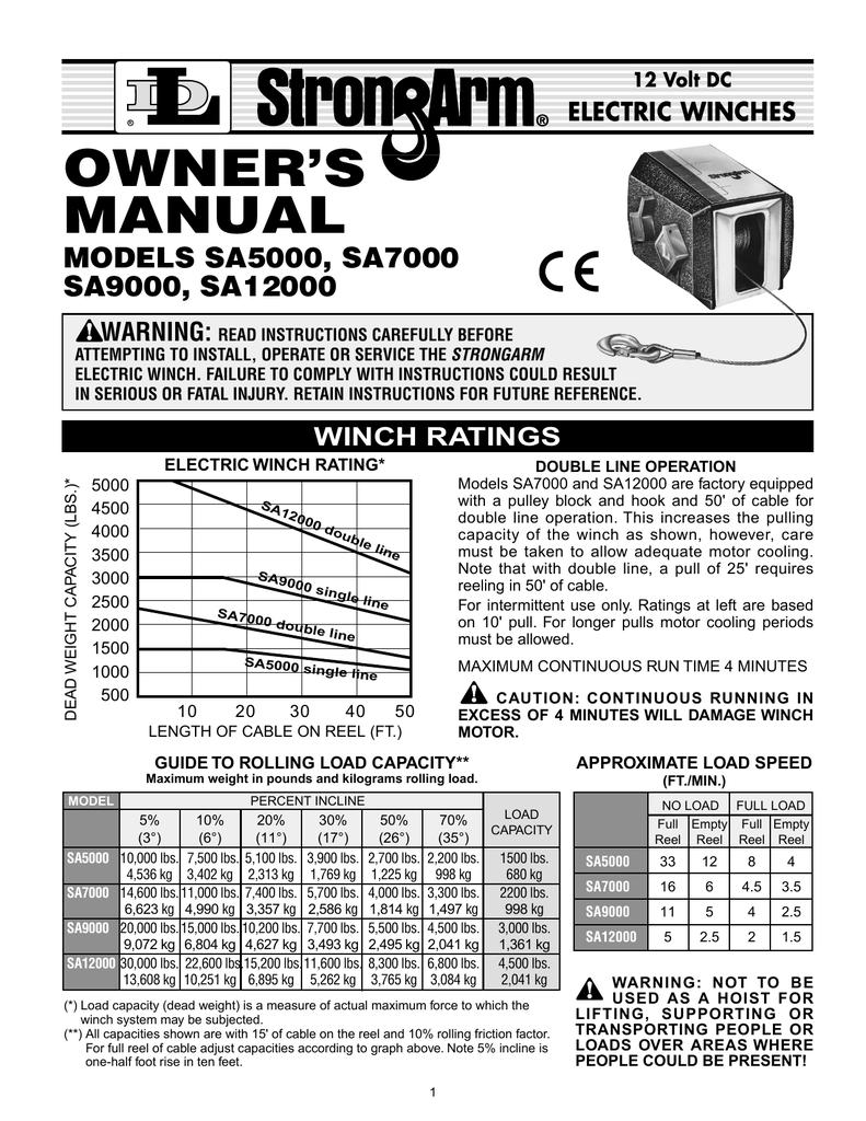 medium resolution of 12 volt dc electric winches r owner s manual models sa5000 sa7000 sa9000 sa12000 warning read instructions carefully before attempting to install