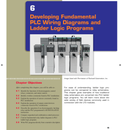 6 developing fundamental plc wiring diagrams and ladder logic programs image used with permission of rockwell automation inc chapter objectives after  [ 819 x 1024 Pixel ]