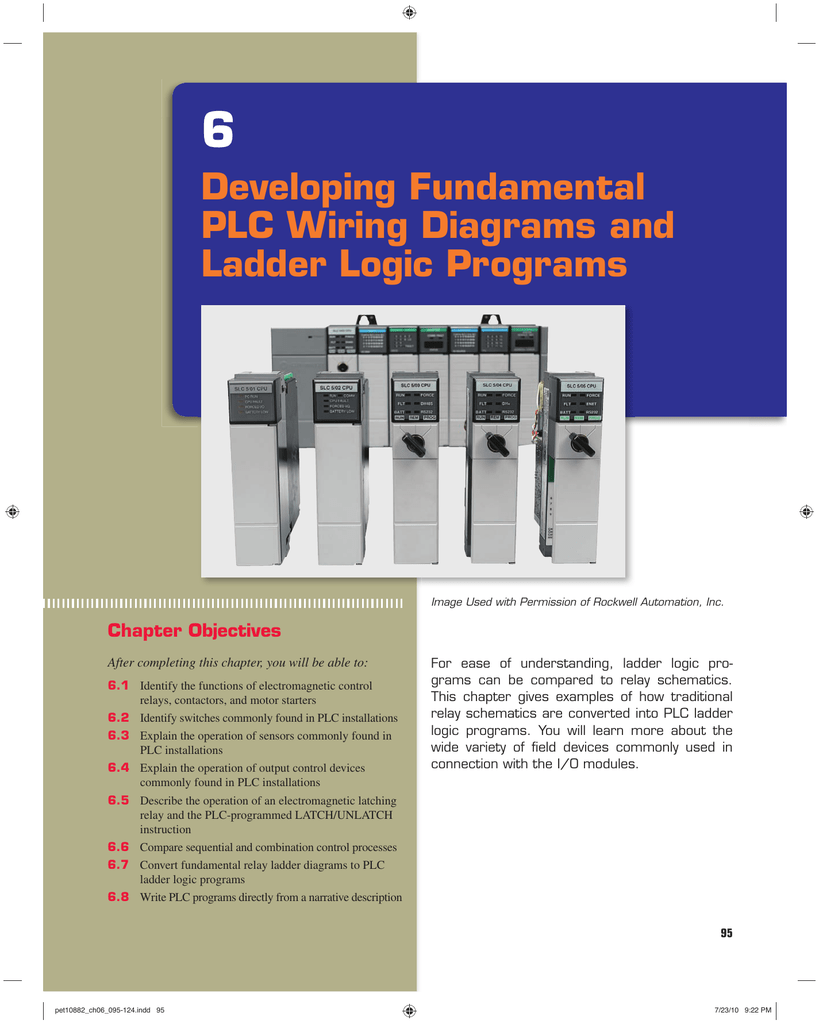 medium resolution of 6 developing fundamental plc wiring diagrams and ladder logic programs image used with permission of rockwell automation inc chapter objectives after