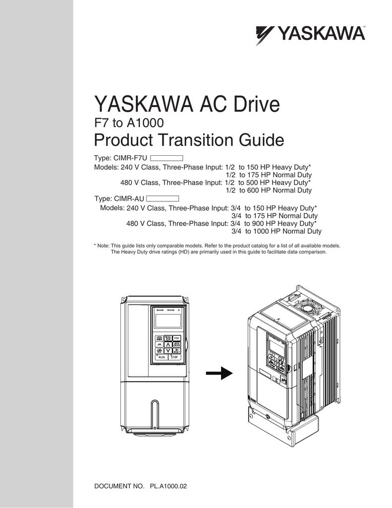 yaskawa f7 wiring diagram 25 wiring diagram images