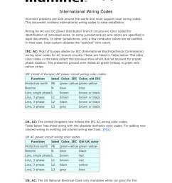 018904569 1 492d736bd50ac2030094de2a0d018de5 png international wiring codes  [ 791 x 1024 Pixel ]