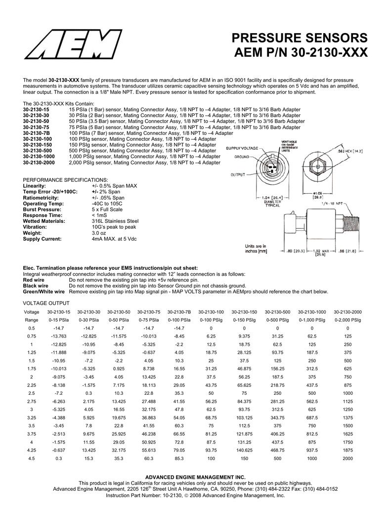 medium resolution of aem 3 5 bar map sensor wiring