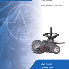 Rotork Wiring Diagram Awt Magnetic Contactor E310e 09 04