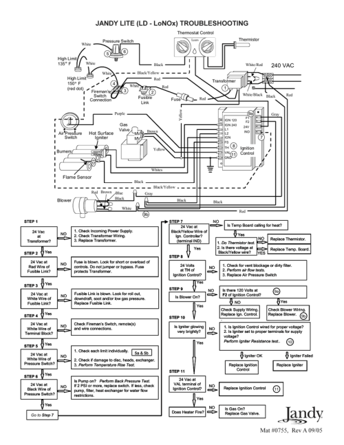 small resolution of jandy lite2 low nox troubleshooting guide jandy lite 2 wiring diagram