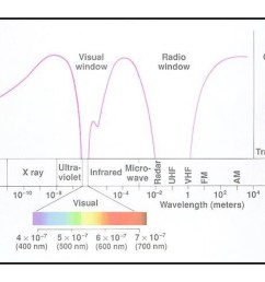 ray diagram interactive [ 1280 x 892 Pixel ]