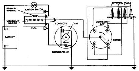 Magneto Schematic Diagram GY6 Cdi Wiring Diagram Wiring