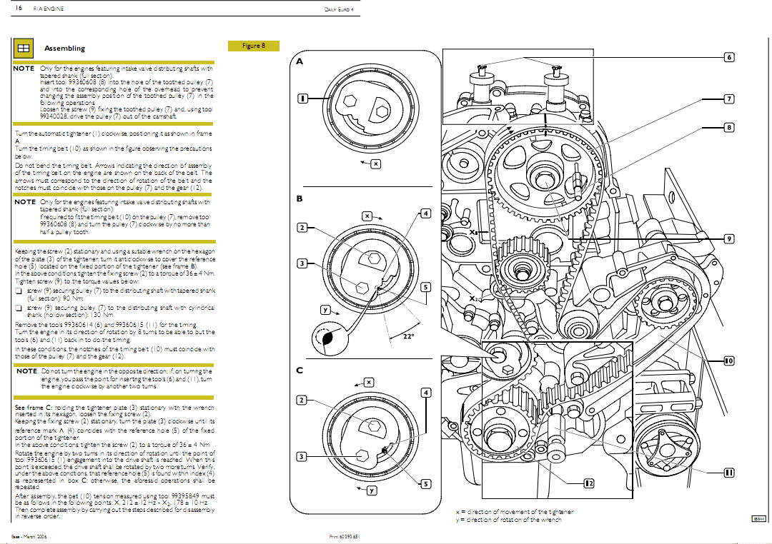 IVECO Daily Euro 4 Service Manual [2006]