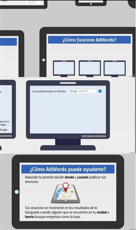 Udemy: Google AdWords Guía para Principiantes (2017)