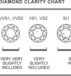 clarity of a diamond [ 2911 x 882 Pixel ]