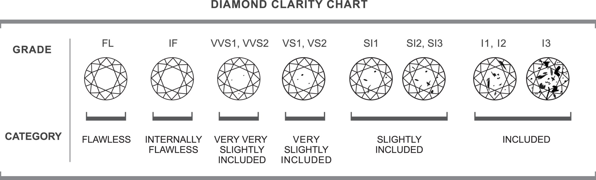 hight resolution of clarity of a diamond