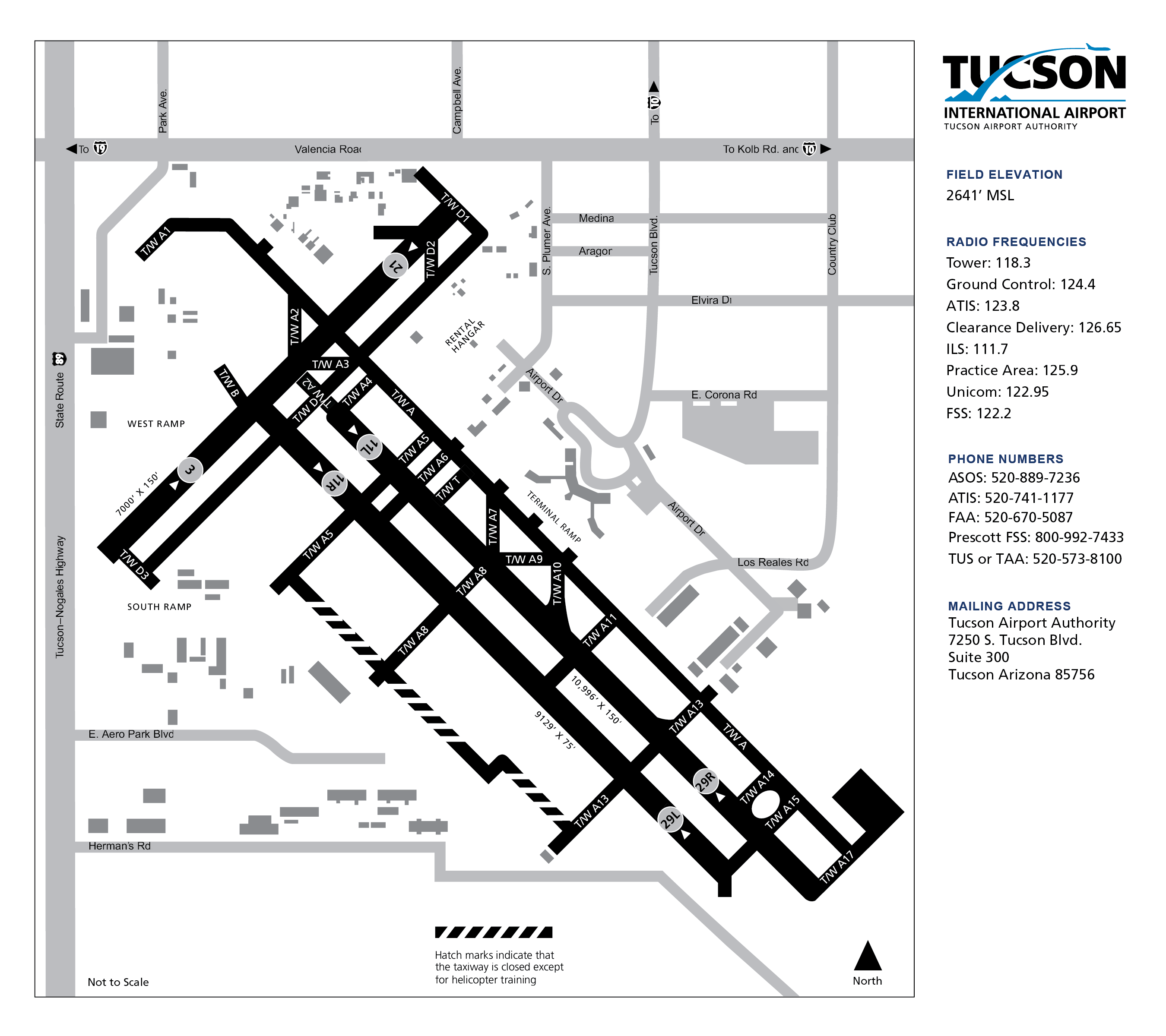 Economic Development Opportunities At Tucson S Airports