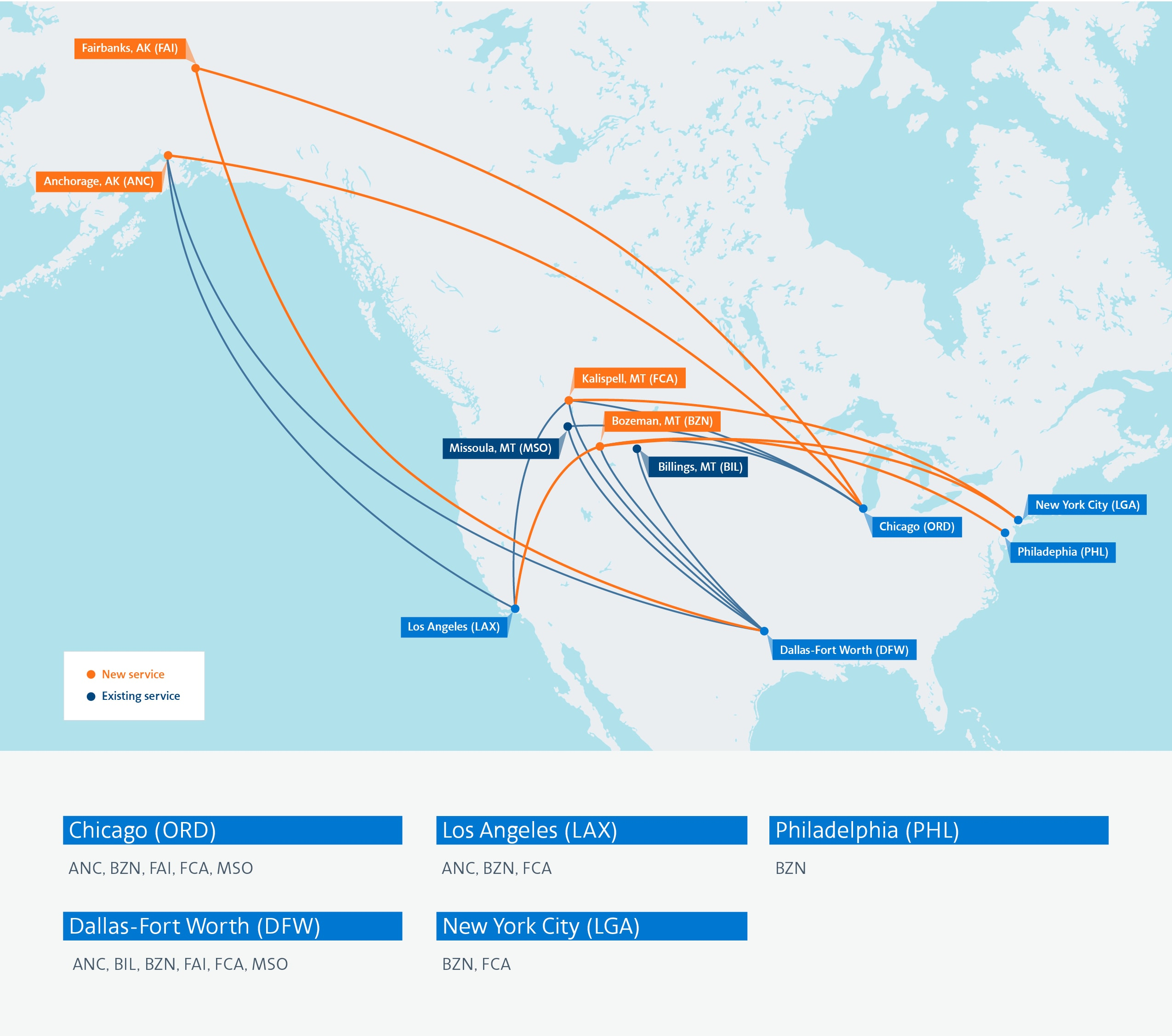 American Airlines World Airline News Page 3