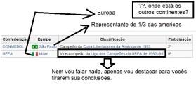 sao Copa Europeia Sul-Americana 1993