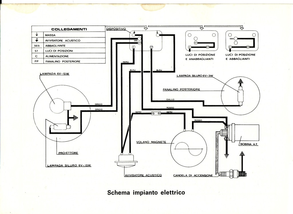 Schema Impianto Elettrico Gilera Nexus: Impianto elettrico