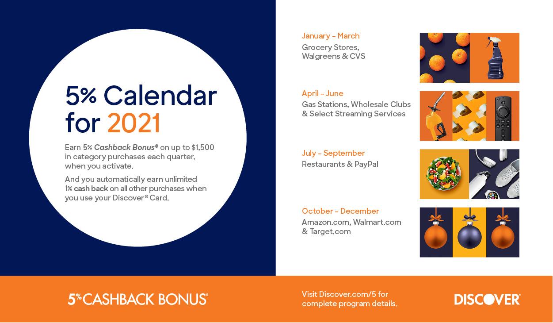 Discover Financial Services - Discover Unveils Full 5% Cashback Bonus®  Calendar For 2021