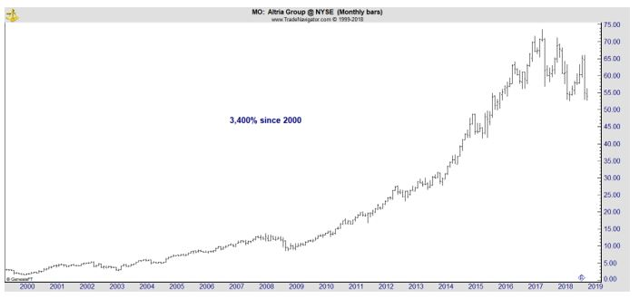 Do-Good Investors Looking to Pot Stocks