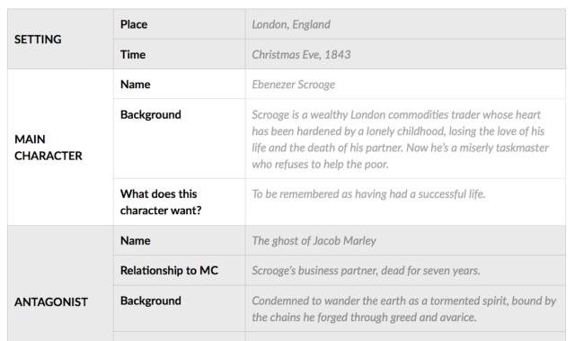 30 Creative Writing Templates  Evernote  Evernote Blog