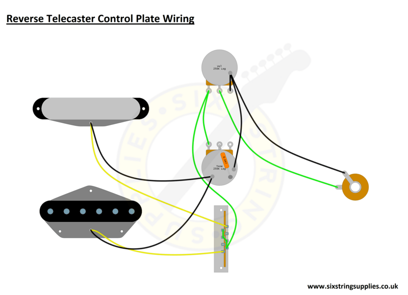 wiring diagram for les paul style guitar 95 dodge ram radio from reverse telecaster control plate setup