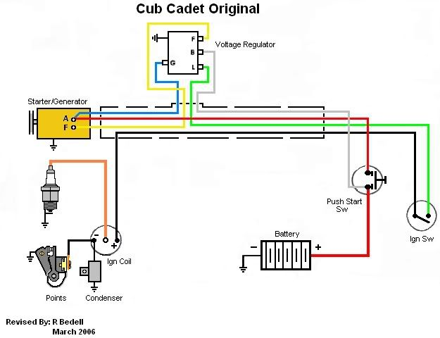 wiring diagrams  nf  only cub cadets