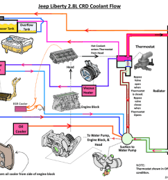 please note egr cooler is not shown in the first diagram  [ 1011 x 800 Pixel ]