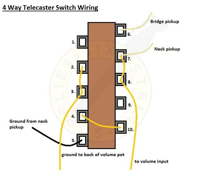 Wiring Diagram For Telecaster 4 Way Mod