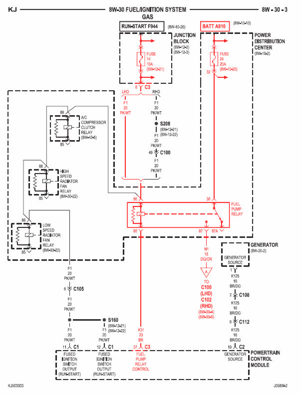 4 pin relay wiring diagram fuel pump fault block lost jeeps view topic my jeep has factory for a lift module gas kj wire from plug under rear seat to tank and missing on diesel must install with