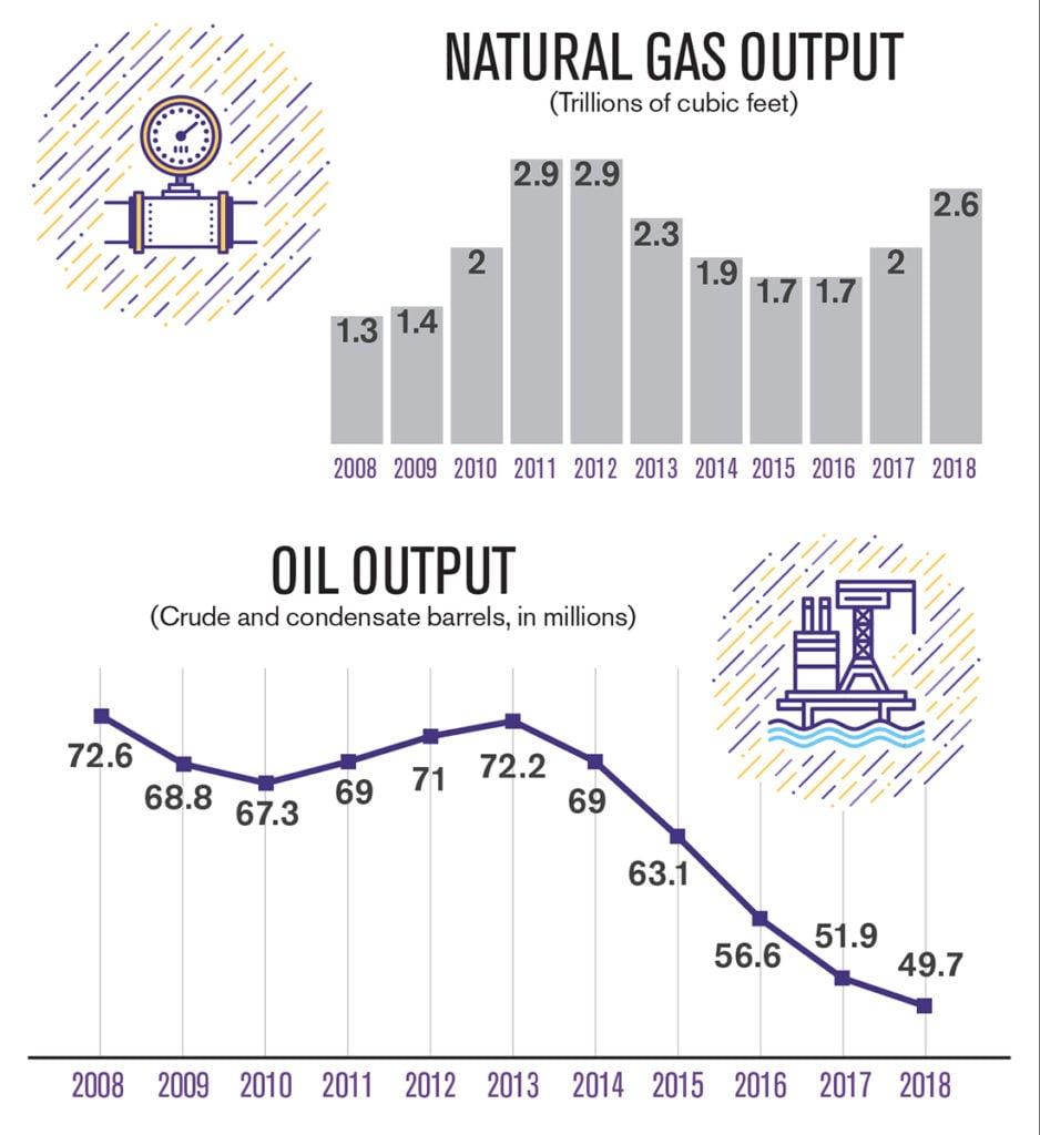medium resolution of natural gas