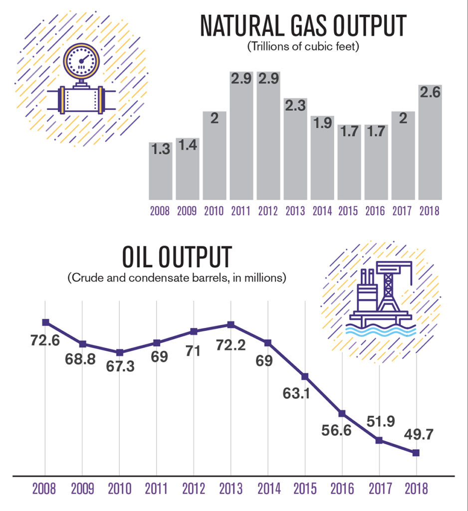 hight resolution of natural gas