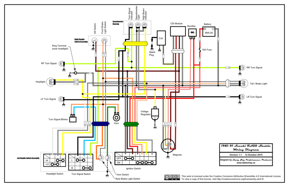 medium resolution of suzuki fa50 wiring diagram wiring diagram pass 1980 suzuki fa50 wiring diagram