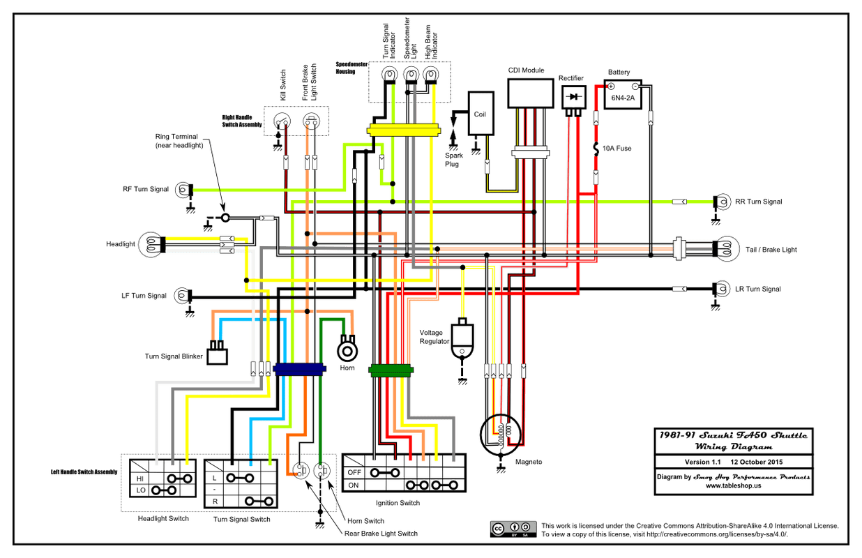 hight resolution of suzuki fa50 wiring diagram wiring diagram pass 1980 suzuki fa50 wiring diagram