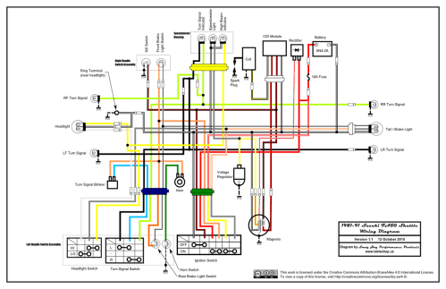 small resolution of suzuki fa50 wiring diagram wiring diagram pass 1980 suzuki fa50 wiring diagram