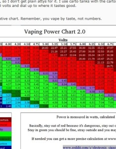 Thanks giles what  fall into the trap of is small pipe big denial syndrome do you mean this chart below also clear replacable head ohm question all about  cigarettes uk rh allaboute cigarettesoboards