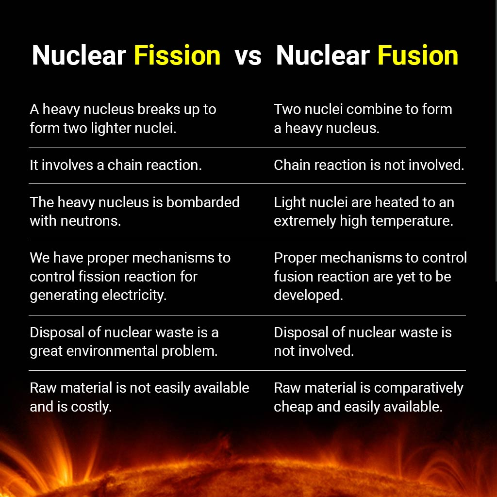 Nuclear Fusion May Bring The Power Of The Sun To Planet Earth
