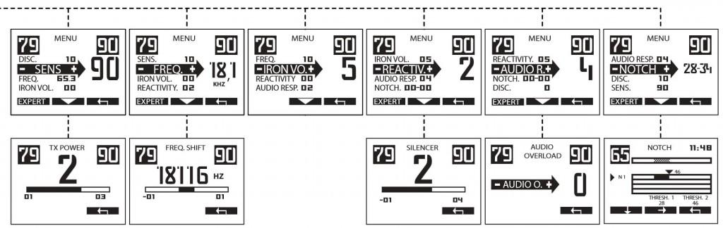 the menu's