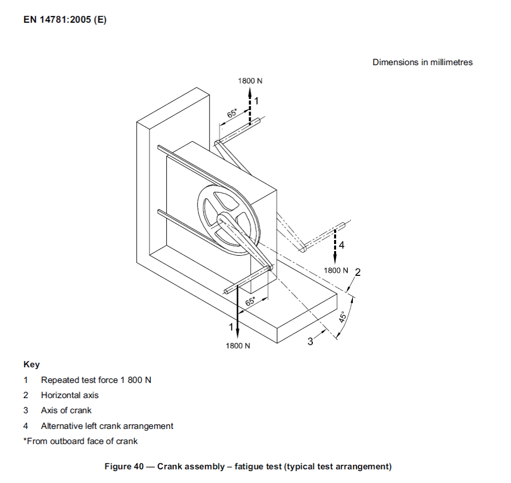 Technical FAQ: Aluminum frame, crankarm fatigue