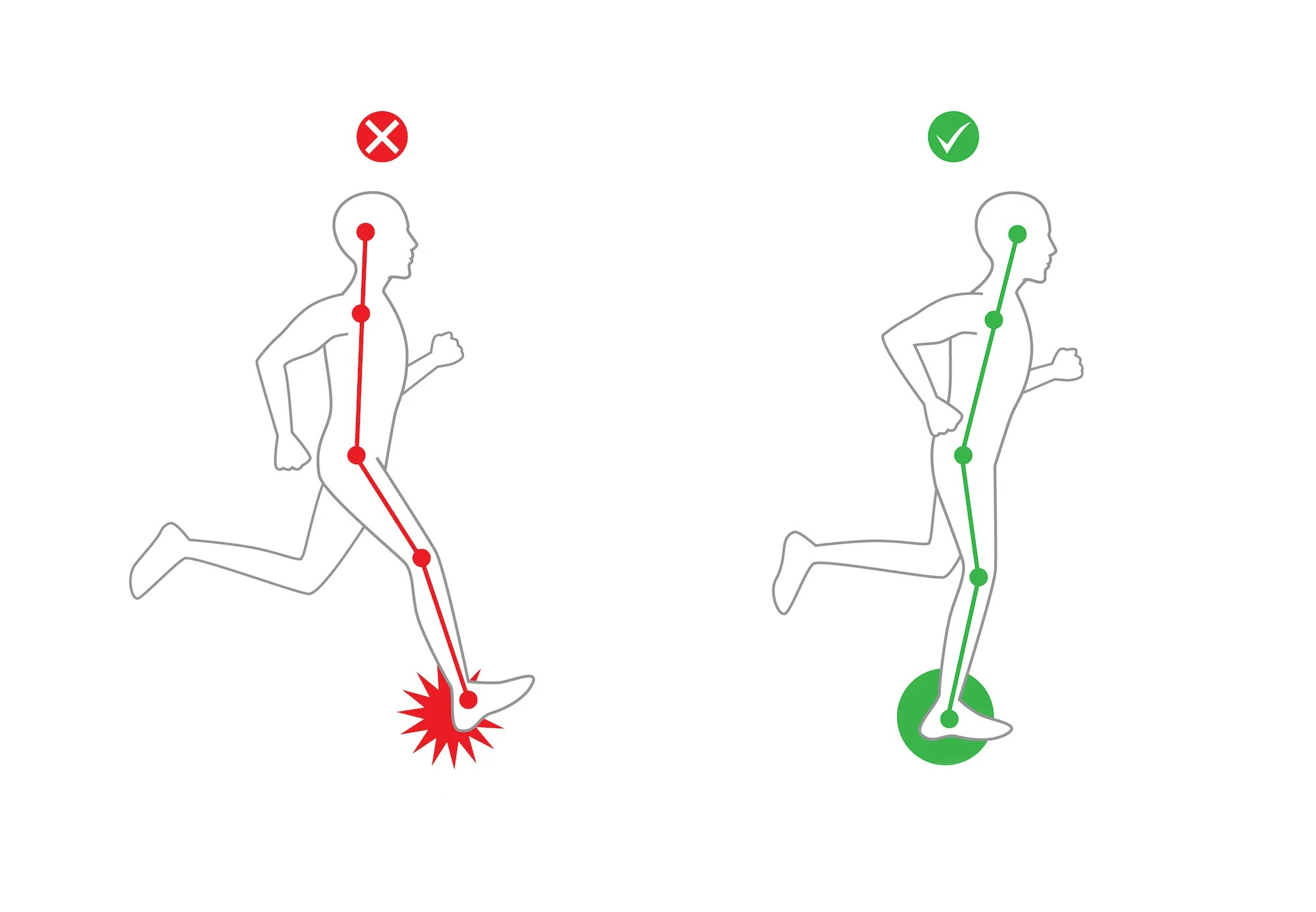 Improve Your Running Form By Becoming A Midfoot Striker