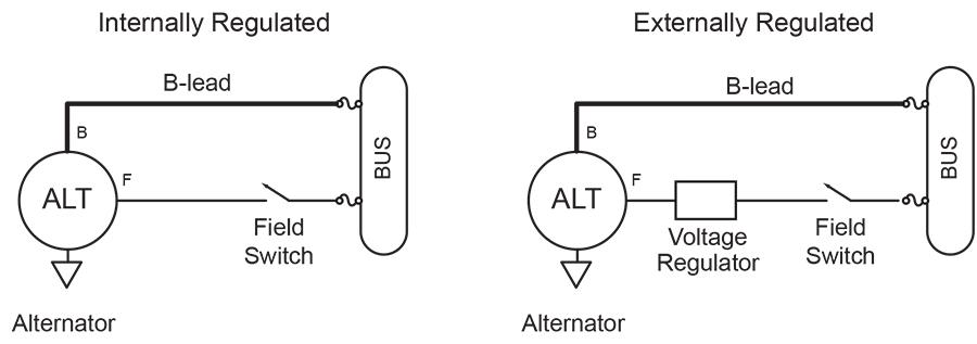 Older Alternator Wiring Diagram With Internal Regulator