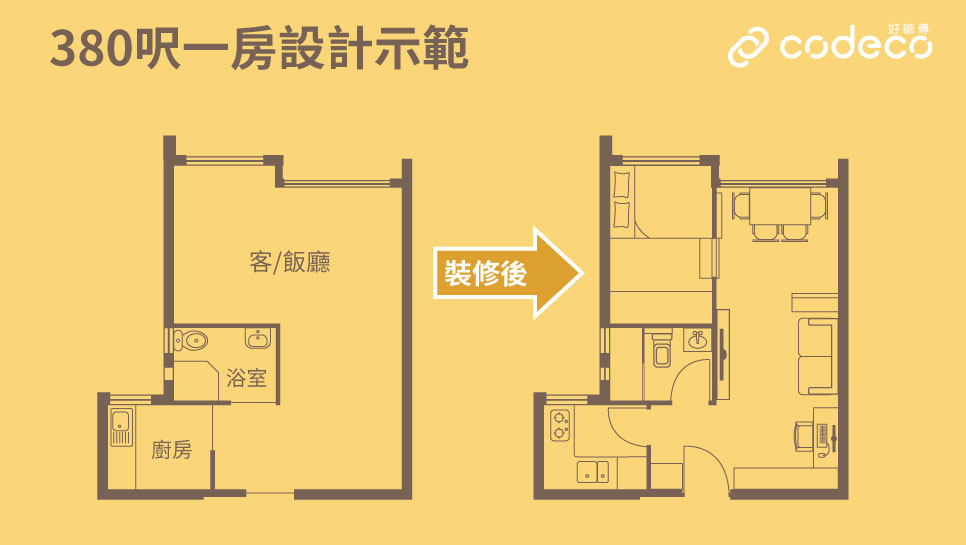 【居屋裝修攻略】 4款平面設計圖 實用間隔示範 - Carousell Hong Kong Blog