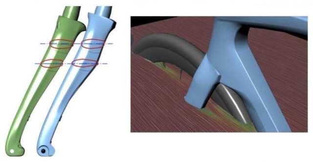 新しいF12フロントフォークは側面が拡大されている。断面形状も見直され、F10と比較したCFD解析結果では、15.7%の空気抵抗軽減に成功。
