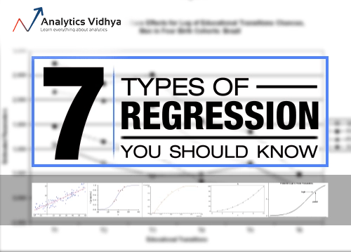 regression types, regression, regression models