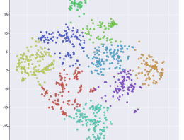 How Coursera uses Data Visualization and Clustering to Categorize Content