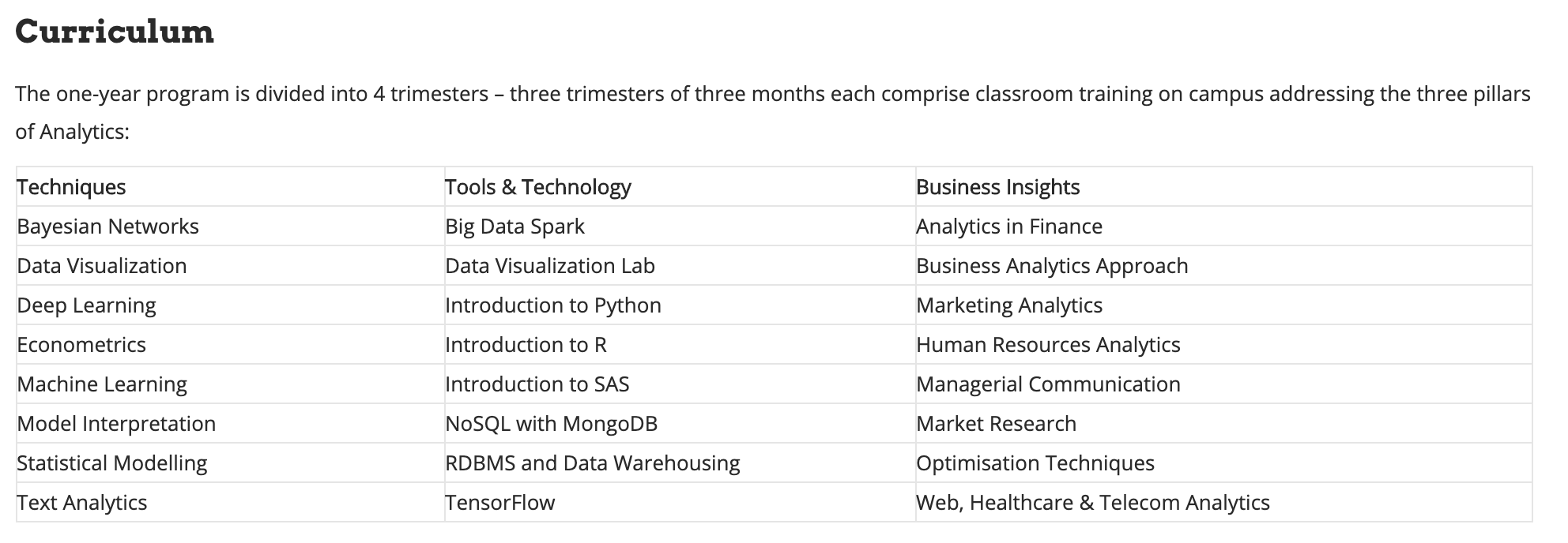 8 Awesome Data Science Capstone Projects from Praxis