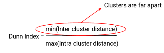 minimum of inter cluster distance