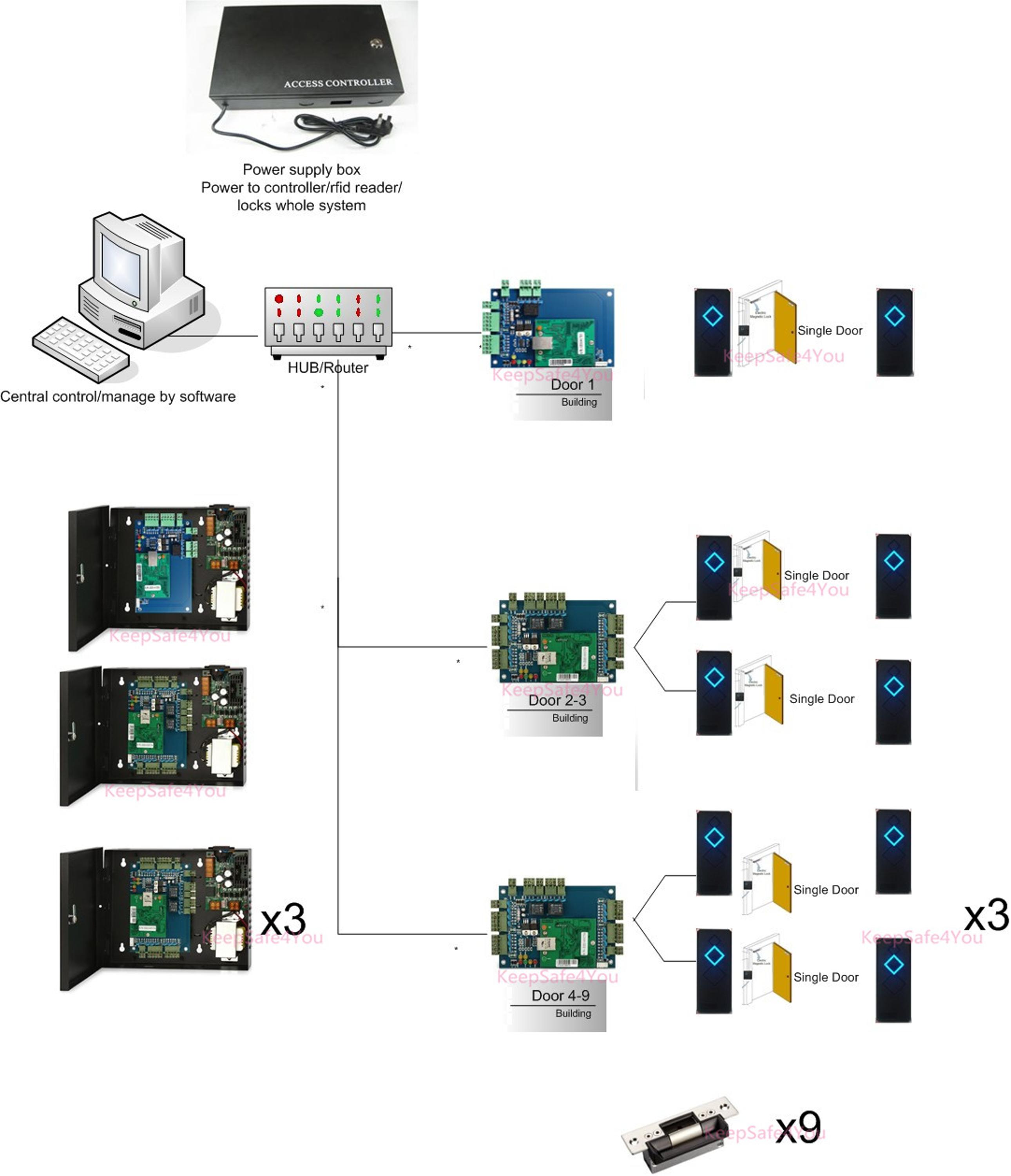 Generic Type Of Diagram And You Should Consult The Wiring Diagram