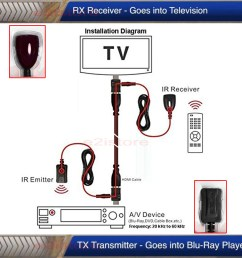 dual band remote control ir repeater extender extend over hdmi dvd ir cable box wiring diagram [ 1000 x 1000 Pixel ]