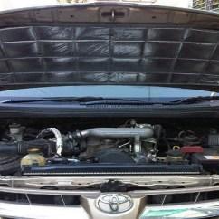 Oli Untuk Grand New Veloz All Toyota Camry 2019 Philippines Cara Mengganti Dan Mengecek Mobil Tanpa Harus Pergi Ke Bengkel Membuka Kap Mesin