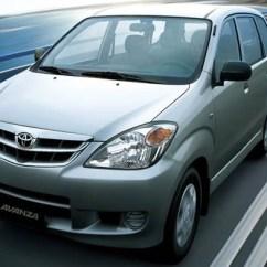 Perbedaan Grand New Avanza E Dan G 2016 Corolla Altis Review Harga Spesifikasi Toyota